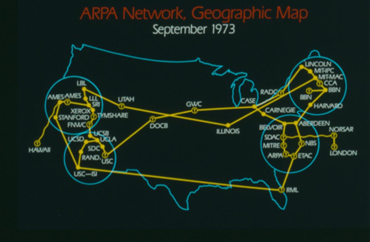 ARPANET Grap