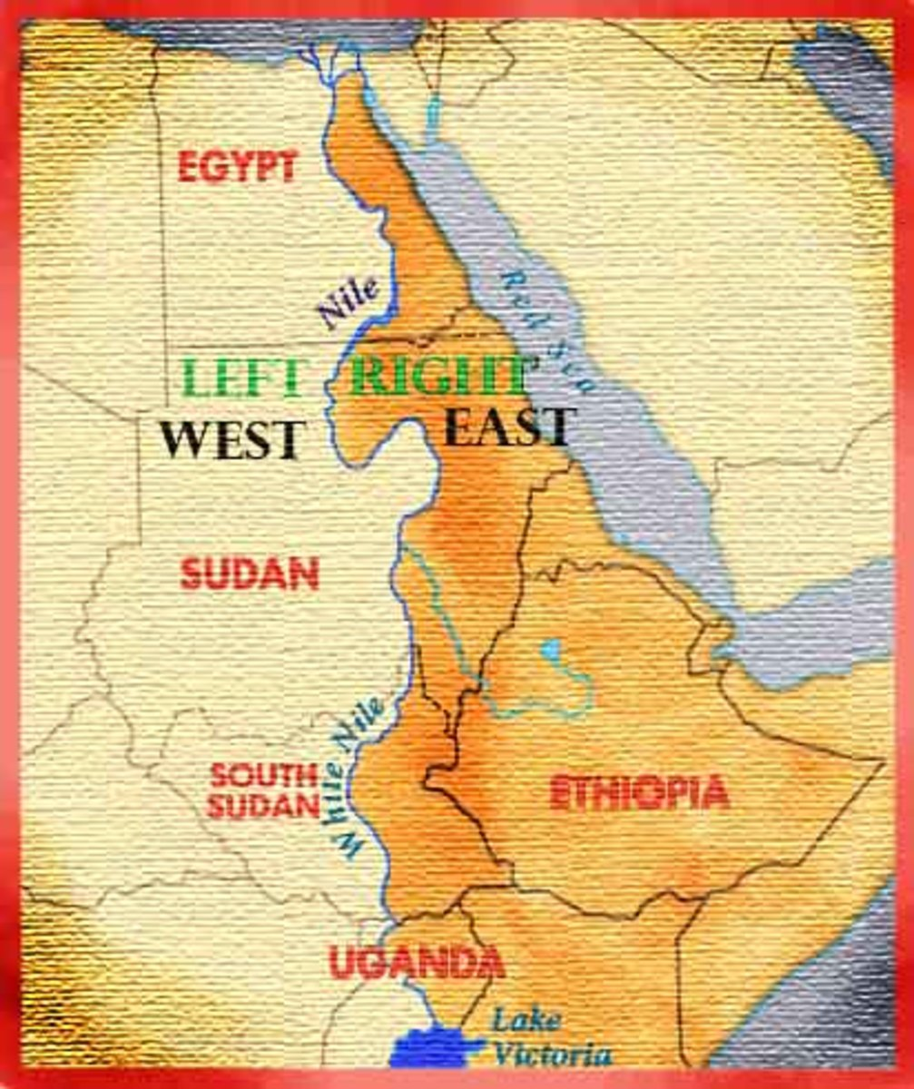 West and East of the Nile. Left and Right are synonyms of West and East respectively
