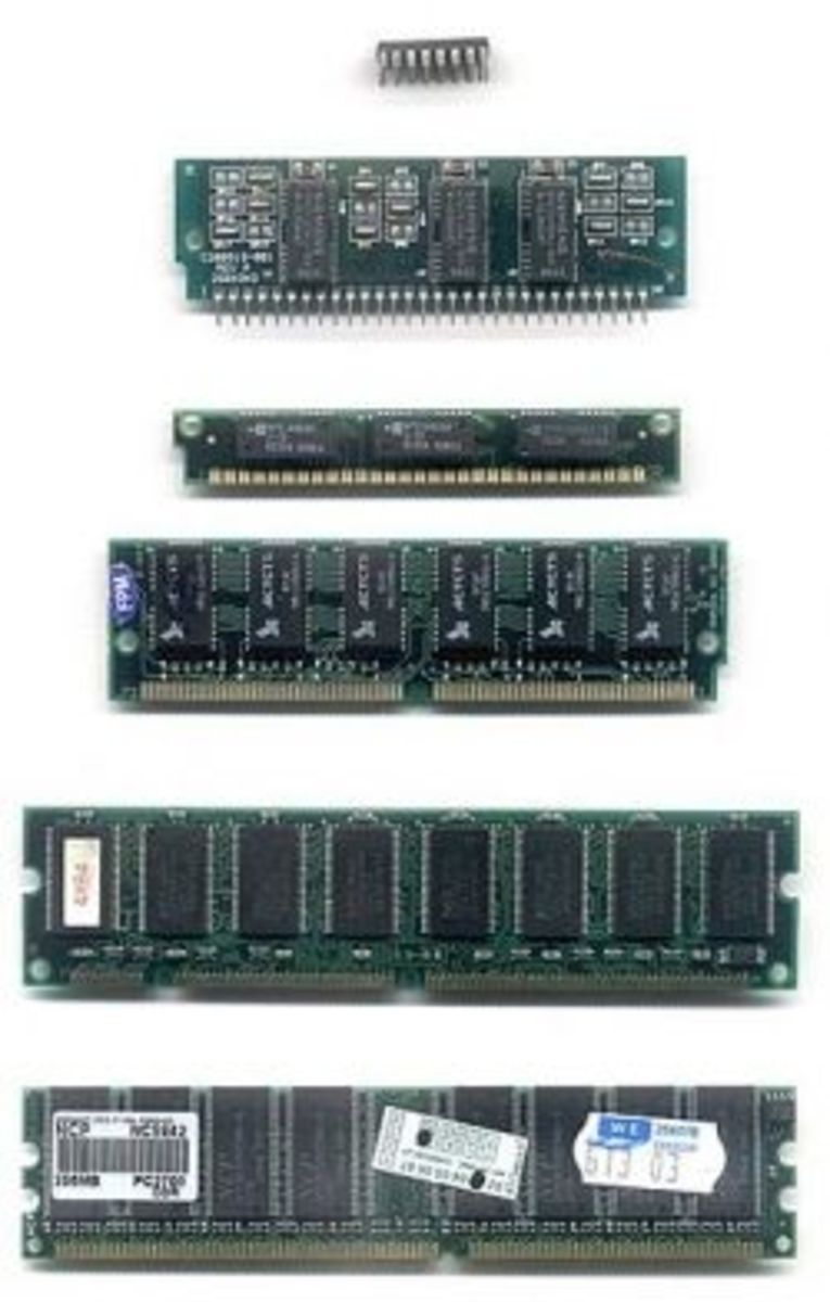 building-your-own-gaming-computer-ram