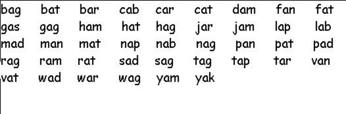 two letter words for kindergarten pdf