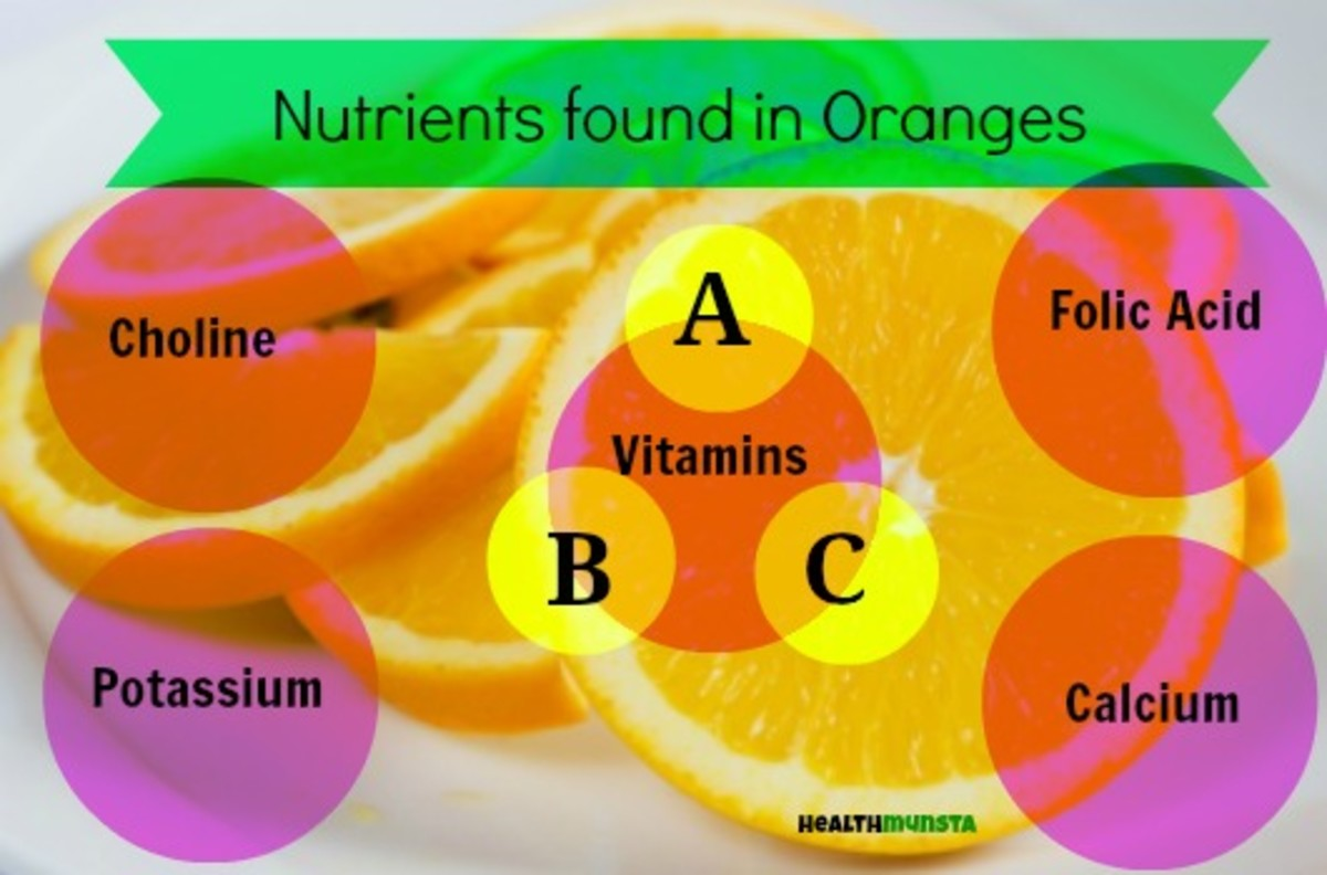 What are the nutritional benefits of oranges? The image shows the main nutrients in oranges and the article explains the benefits of each of the nutrients.
