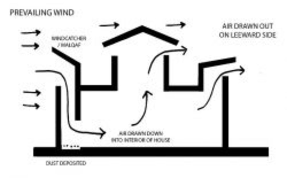 Diagram of a Malqaf or Windcatcher - Creative Commons image