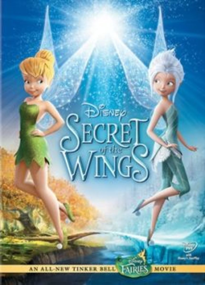 Deconstructing Periwinkle: Tinker Bell's Secret of the Wings Costume Analysis