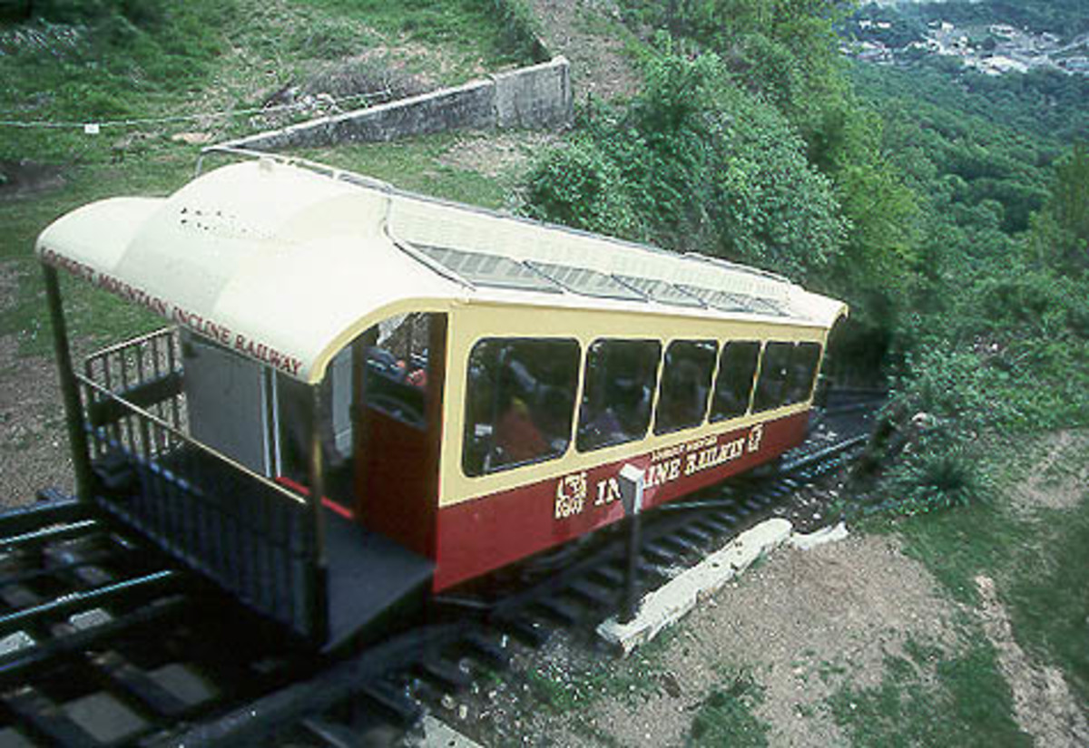 Historic Incline Railway