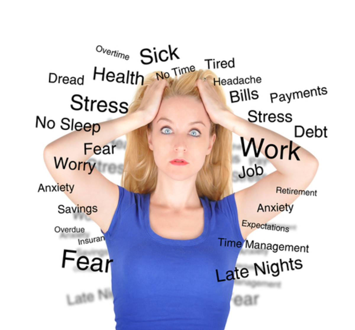 What Does Cortisol Do to Your Body? Cortisol, the Stress Hormone.