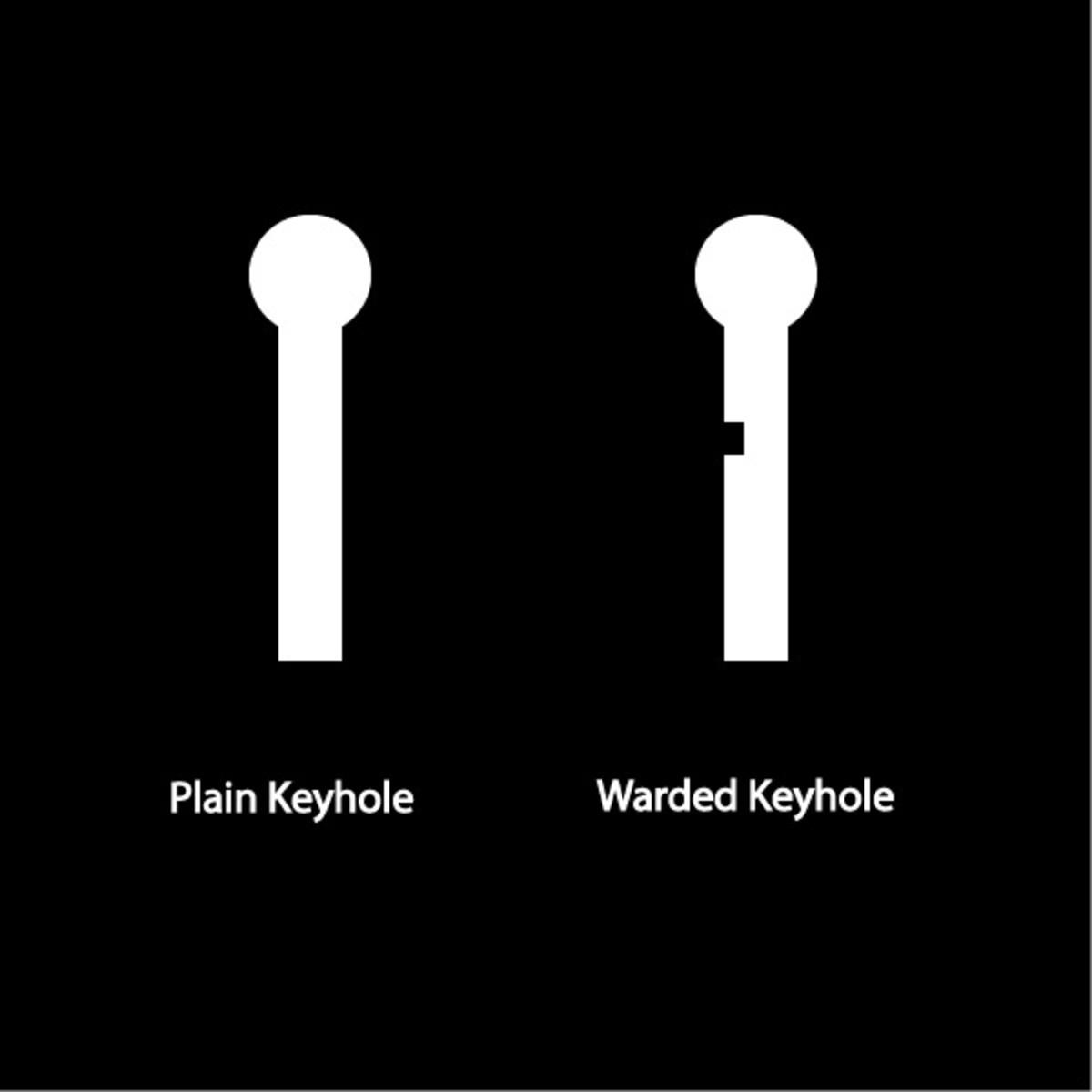 Plain Keyhole vs. Warded Keyhole