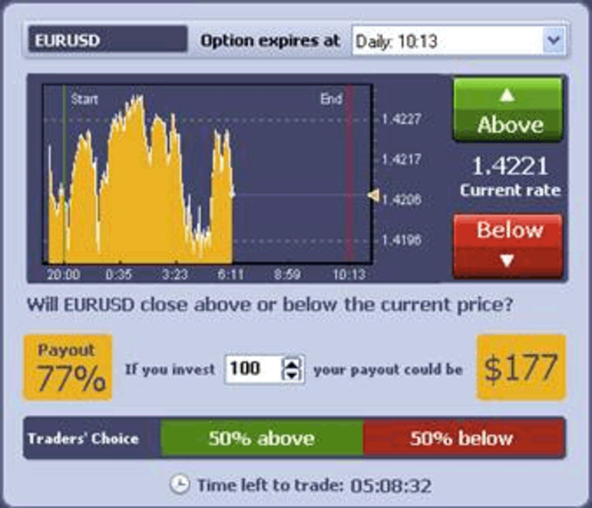 This is what it looks like when a Binary Options trade is initiated.  The Binary Option is tracked until expiration.