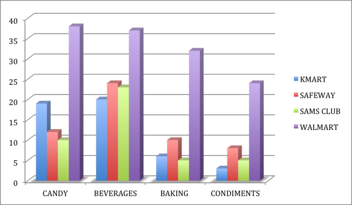 the-aisle-to-svelte-sugar-free-foods