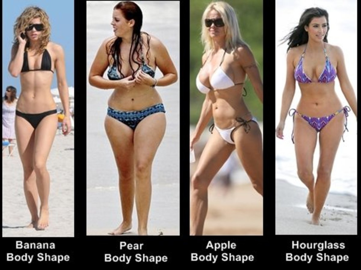 Female Body Types : Woman Body Shapes and Clothing