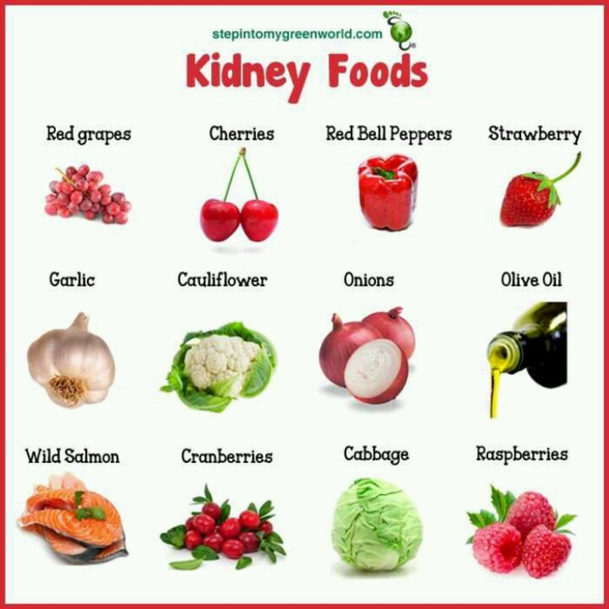 Kidney Disease Diet Food List