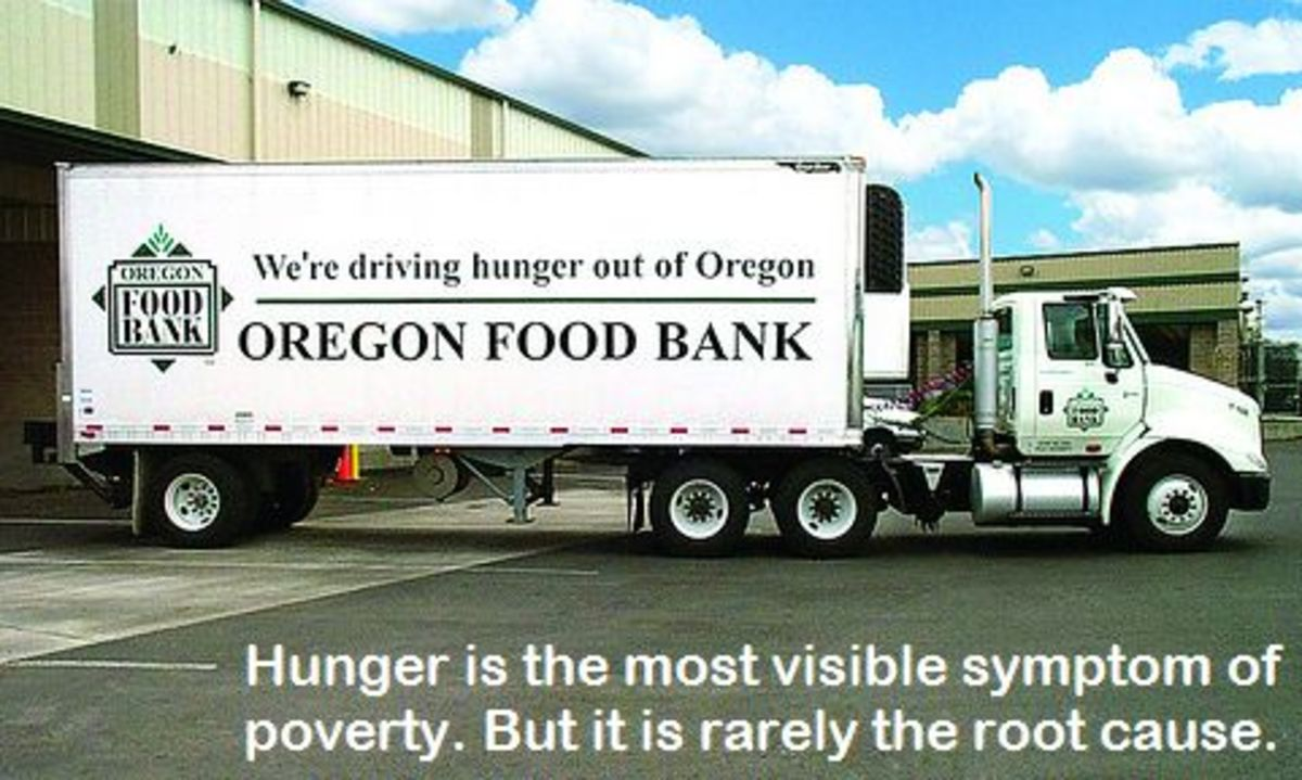 Hunger attracts most charities.