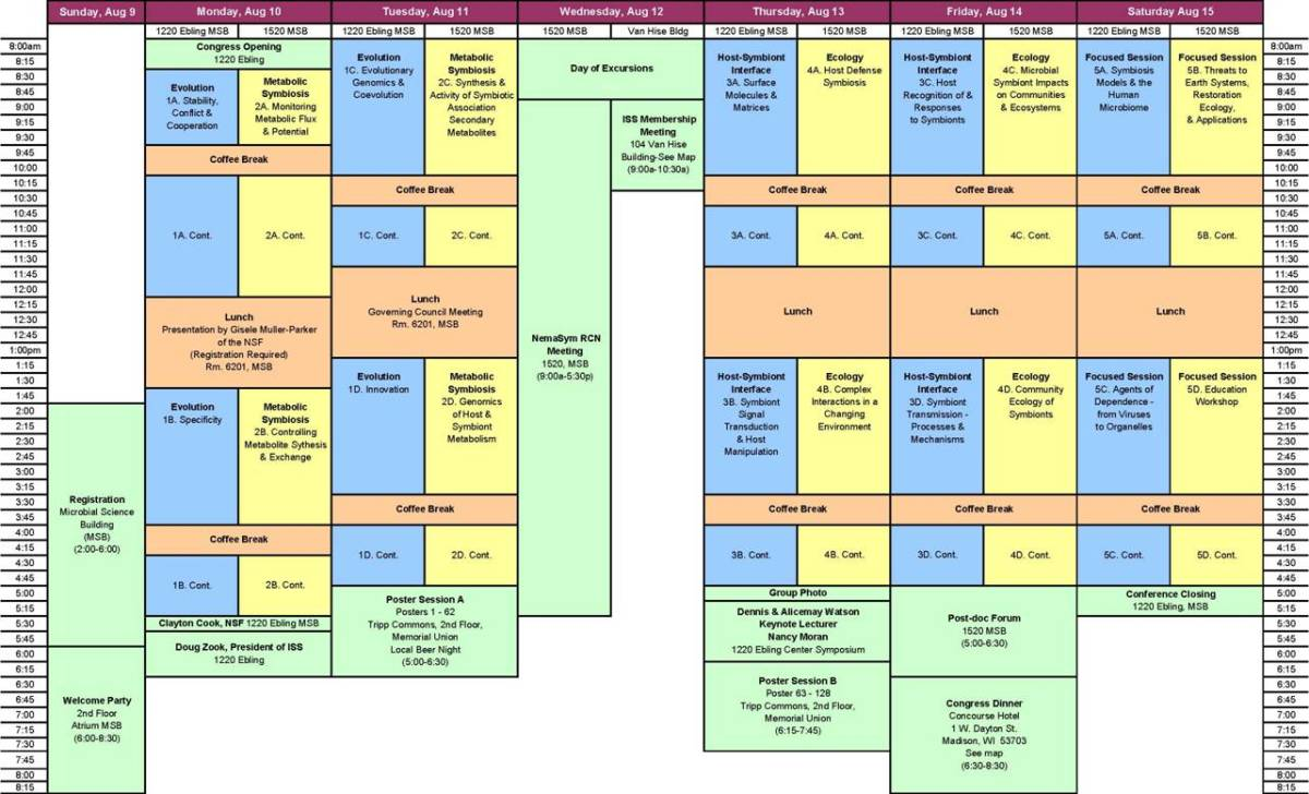 ballancing-multiple-jobs