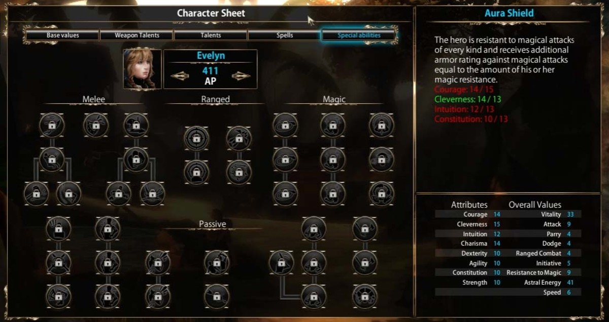 Use the AP to distribute the points into the special abilities, and then level up your character into melee, magic or ranged specialists.