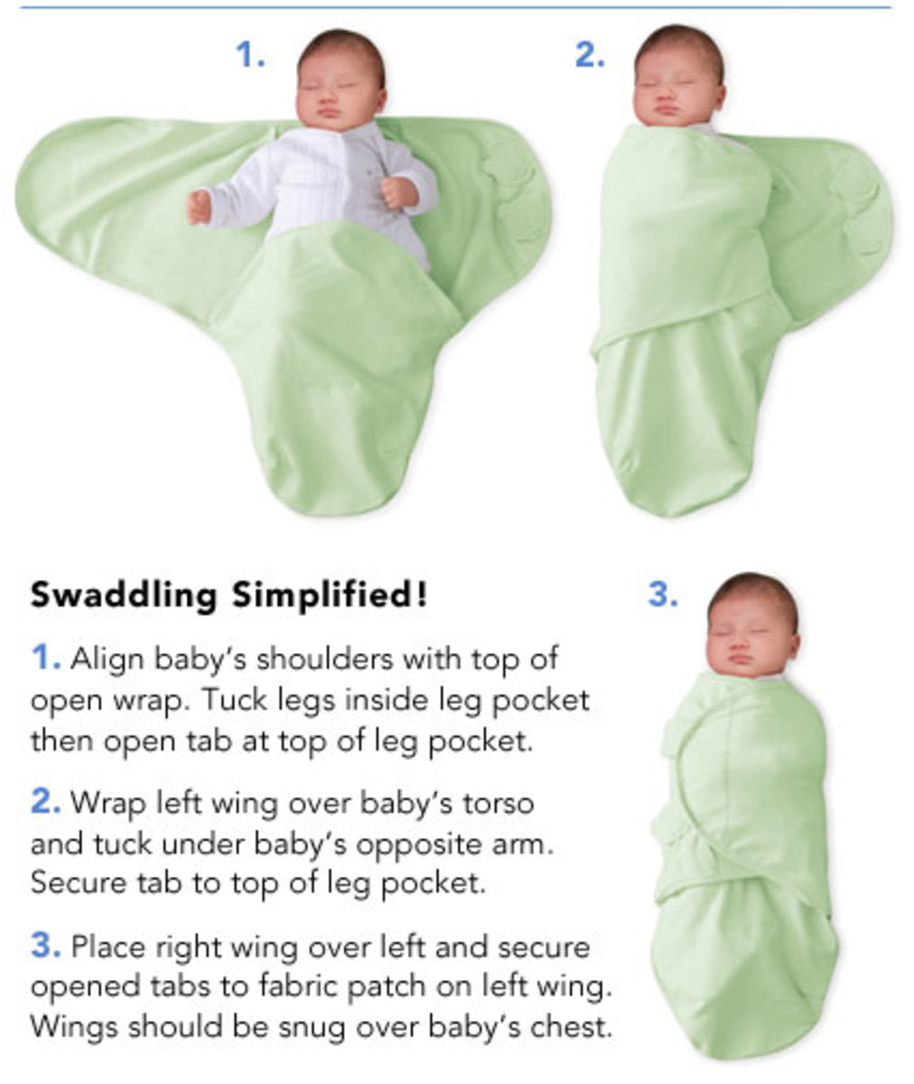 Step by step photo reference http://www.allbabyneeds.co.uk/Shop/swaddleme-3-pack-pink-swaddling-wraps-small/prod_2584.html