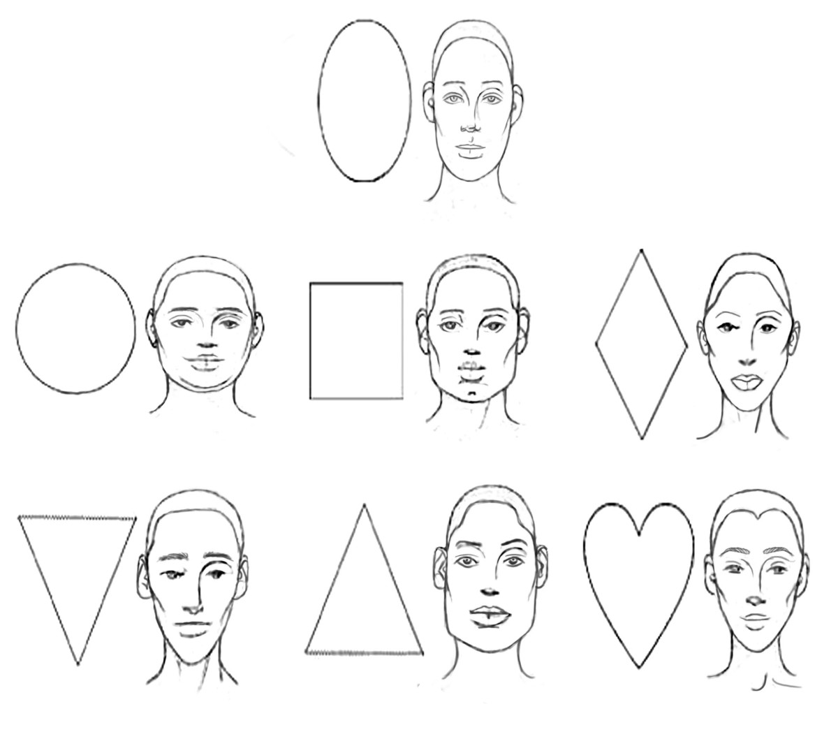 Portrait Drawing for the Ultimate Beginner: The Face