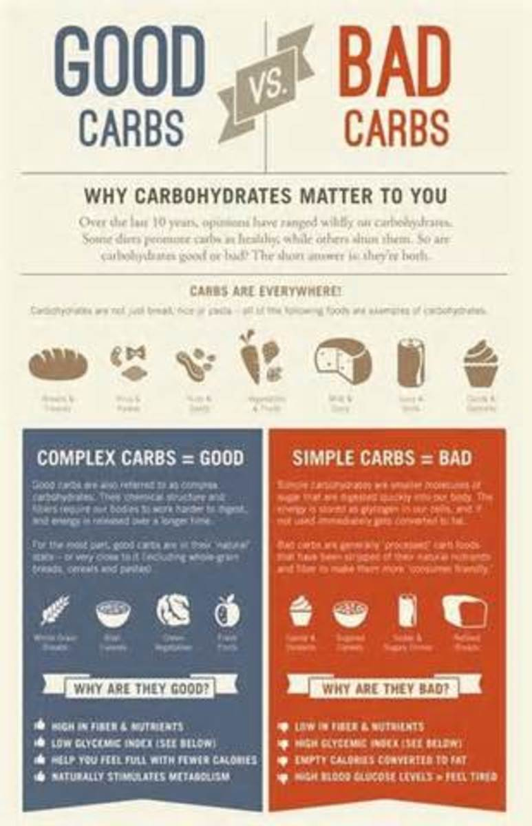 10 Low Glycemic Carbohydrates That Will Aid in Weight Loss