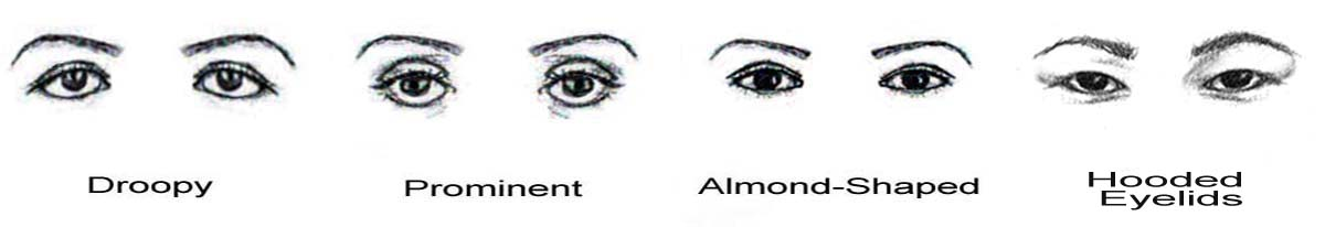 portrait-drawing-for-the-ultimate-beginner-the-eyes