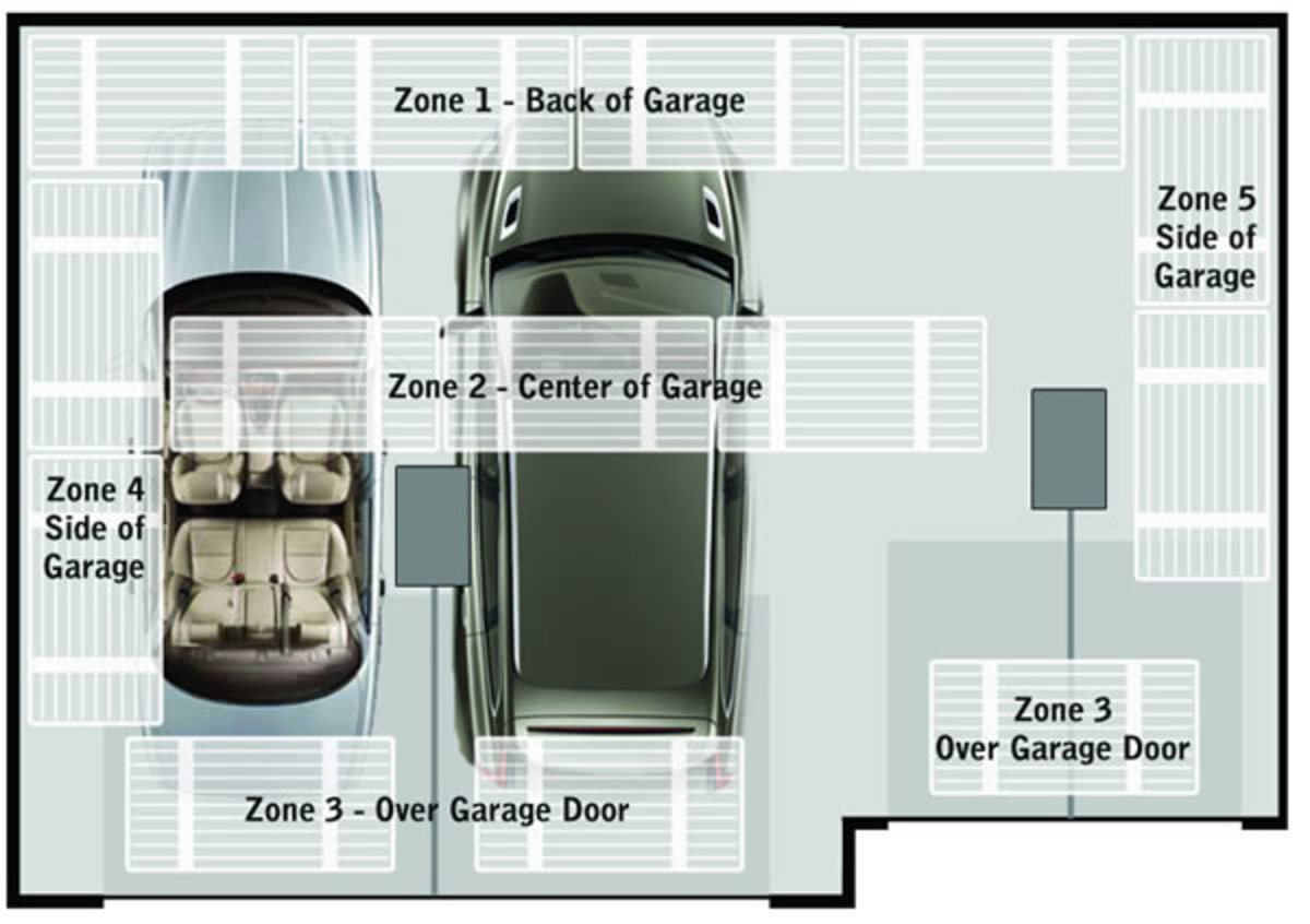Where to install your overhead racks.