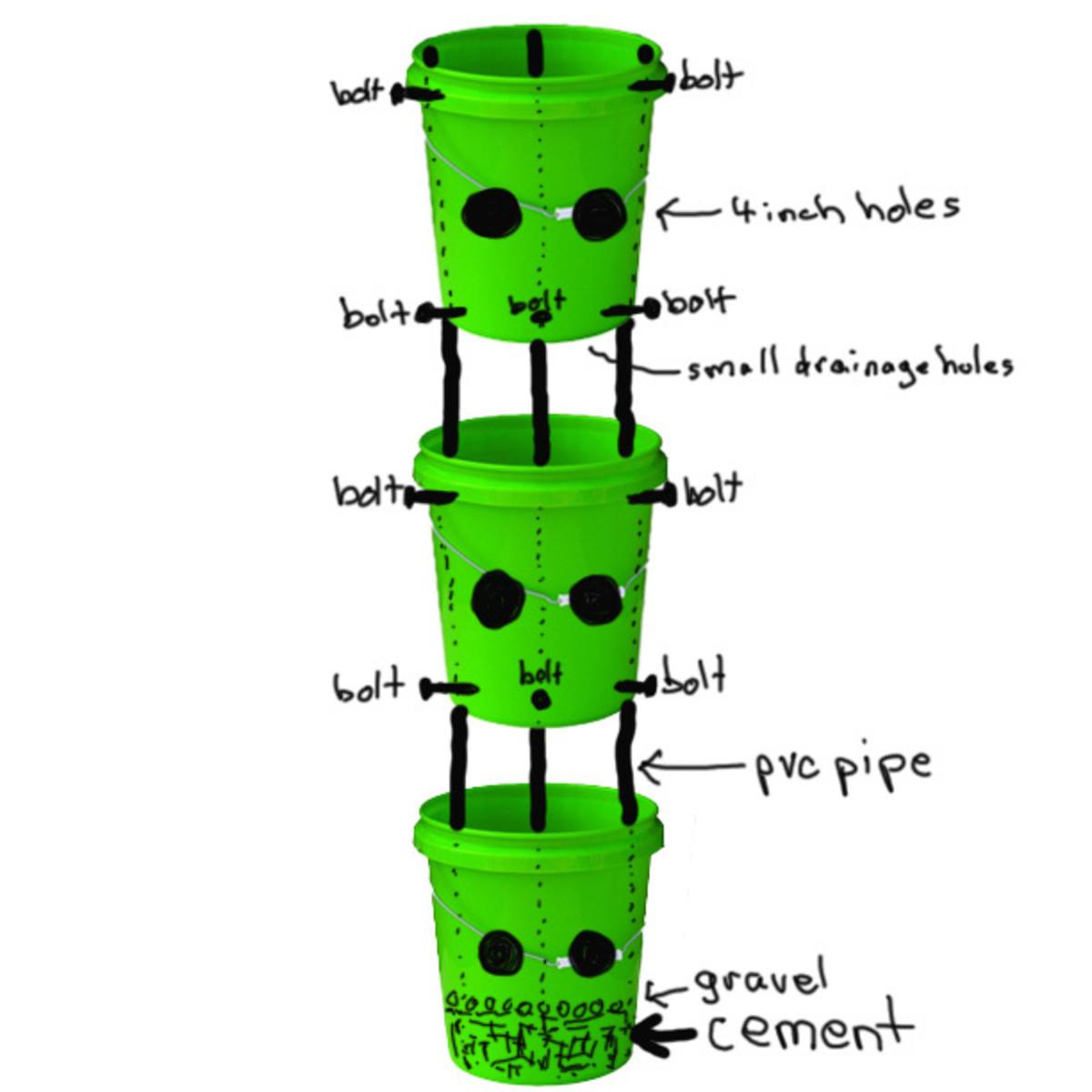Bucket Garden Idea