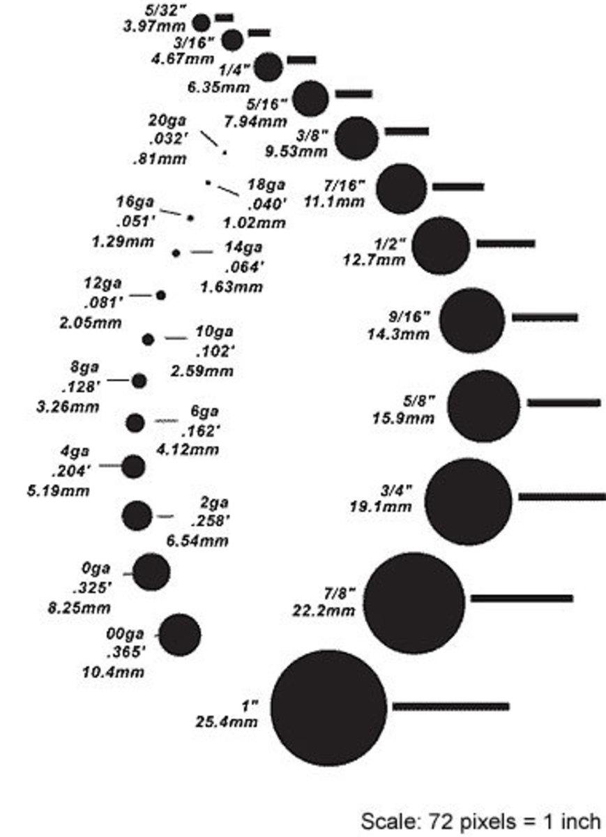 Gauge charts are useful.