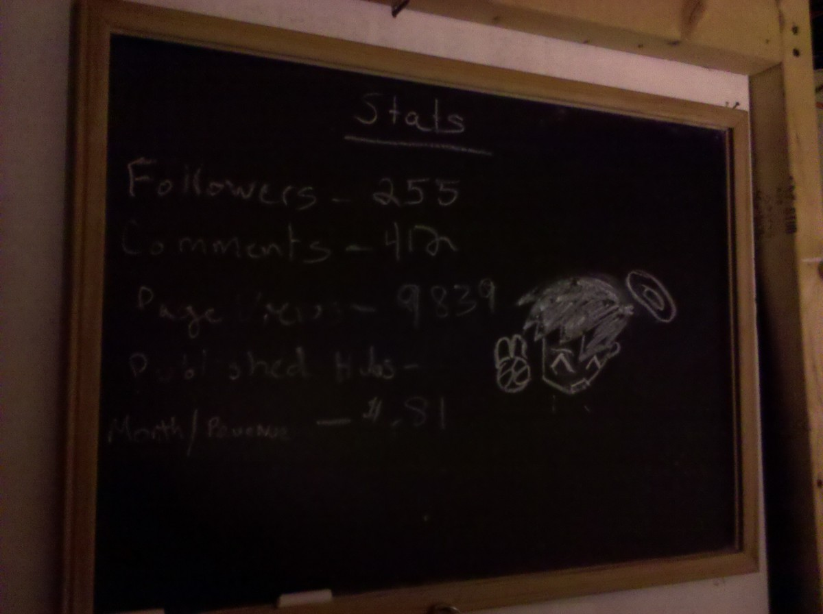 Chalkboards do well for holding yourself accountable to Daily Goals!