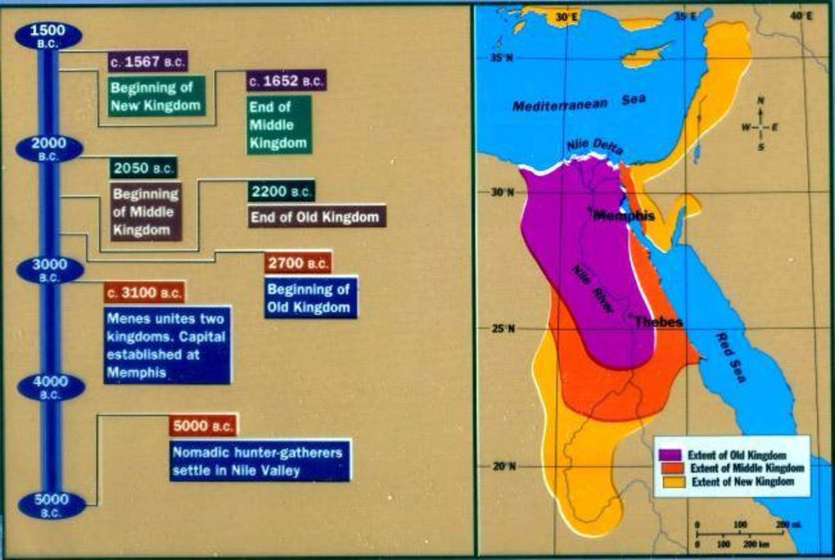 Map of Ancient Egypt | Purple - Old Kingdom | Red - Middle Kingdom | Yellow - New Kingdom