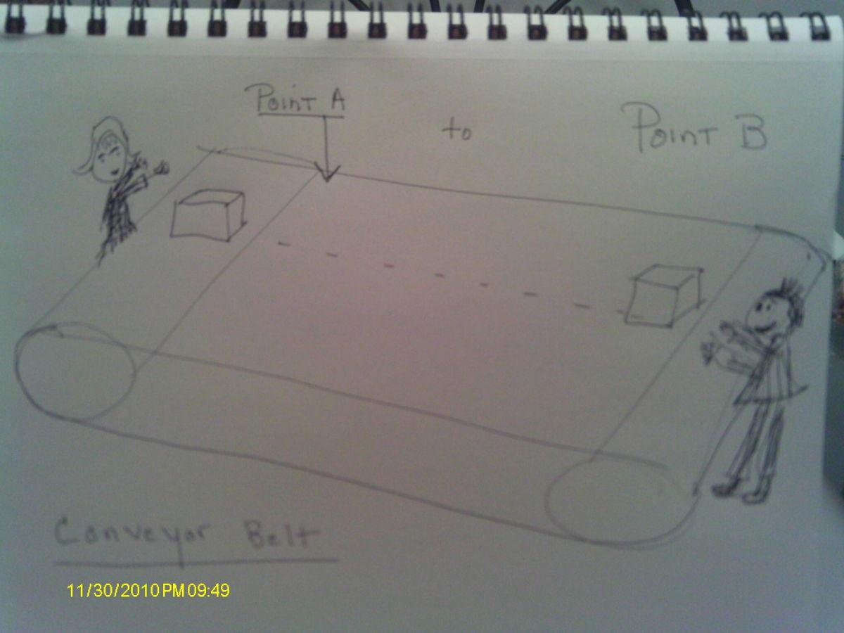 A very crude drawing of a simple conveyor belt and its purpose. Drawing by Denise Handlon