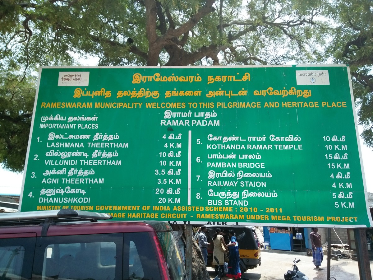 An Information board showing Various Pilgrimage places