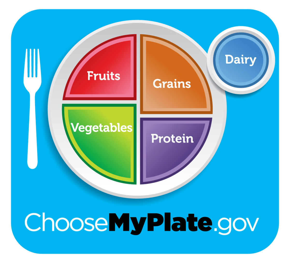 This rendition of nutrition recommendation is more like the Native Norther American Food Circle than a pyramid.