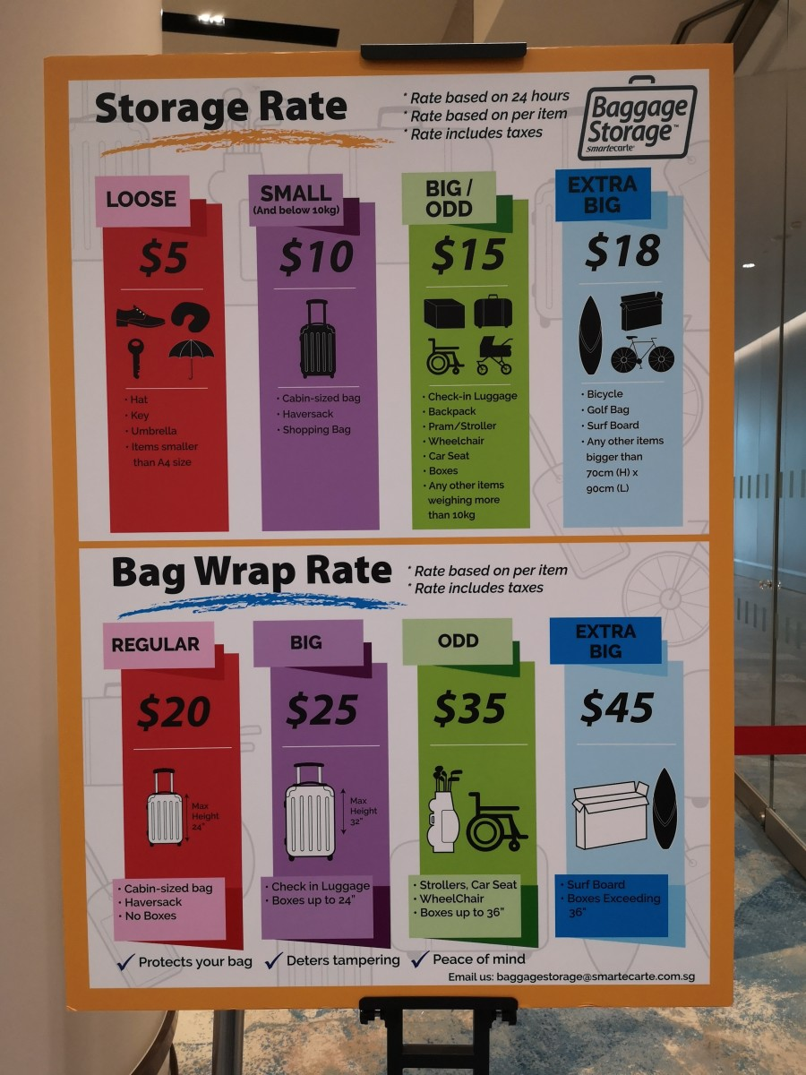 Baggage Storage Prices