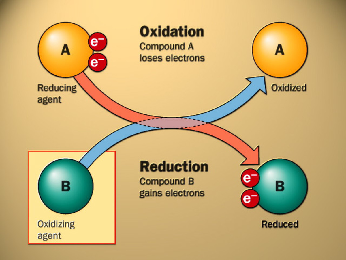 Image result for oxidation reduction reactions