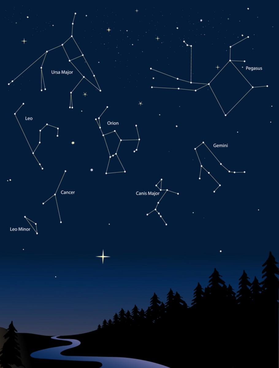 The Star Constellations - Note Orion