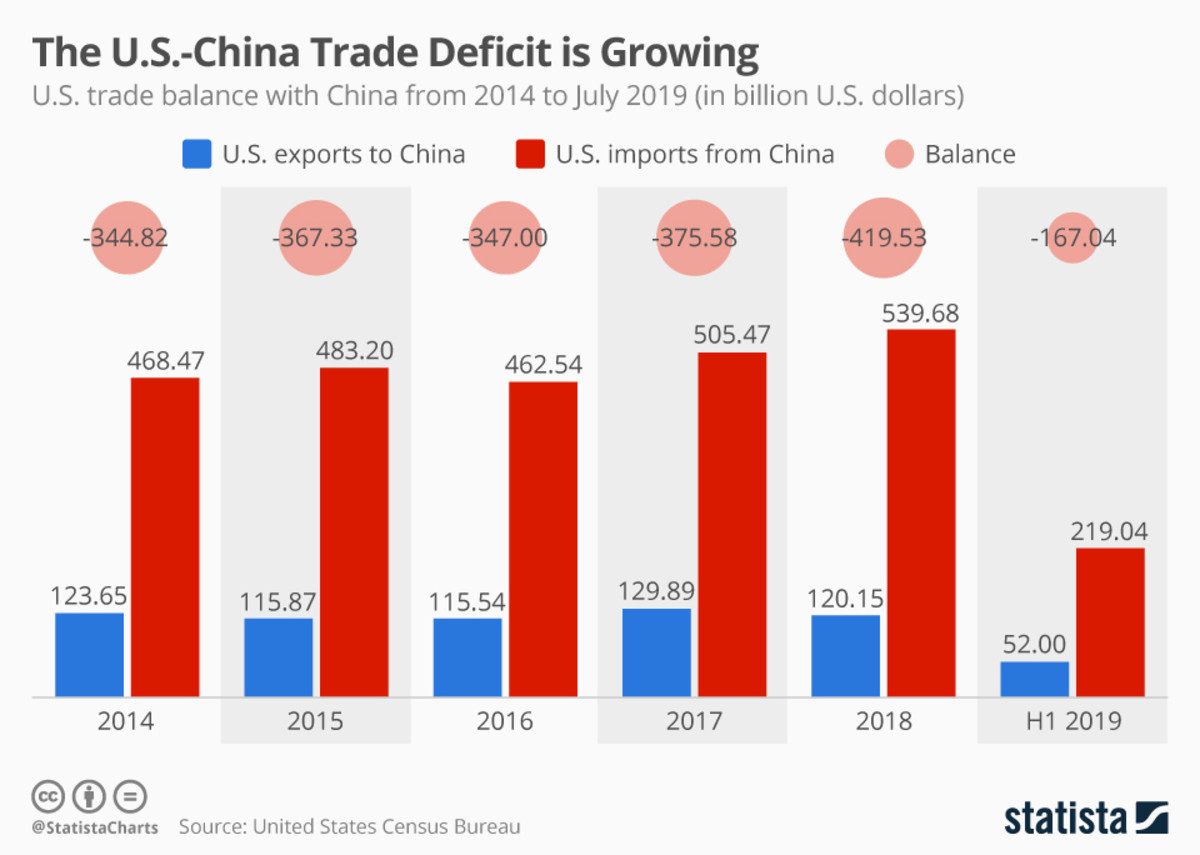 joe-biden-or-trump-both-will-have-their-hands-full-countering-china-after-the-usa-molly-coddled-it-for-4-decades