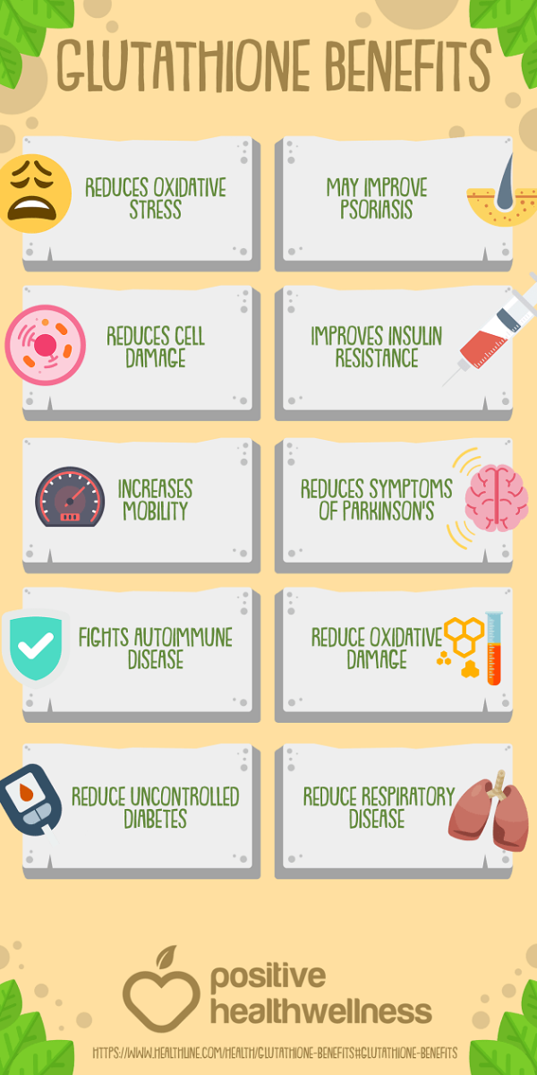 Infographic by Positive Wellness