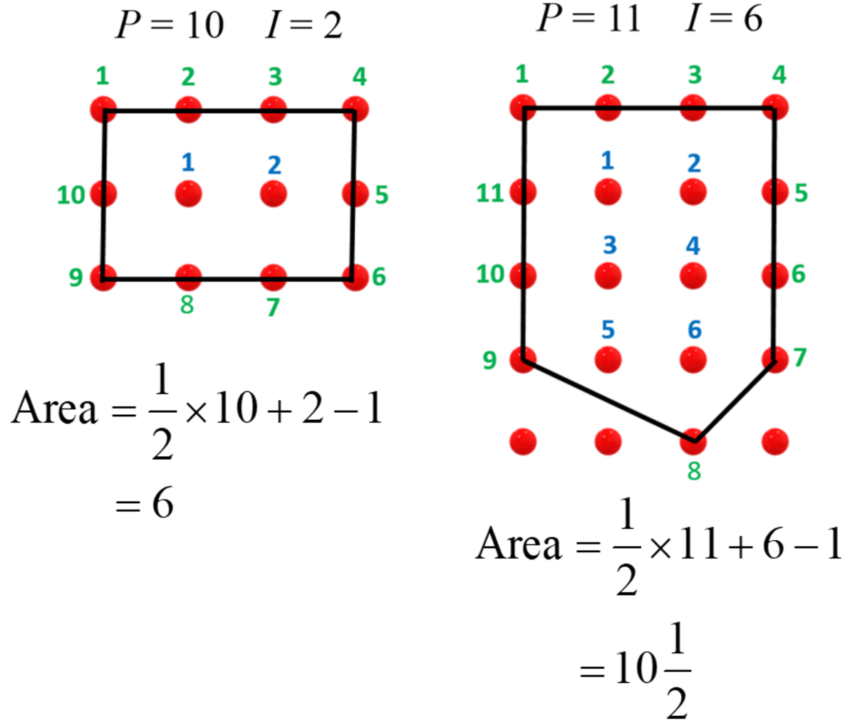 pick-picks-theorem-to-find-the-area-of-a-polygon