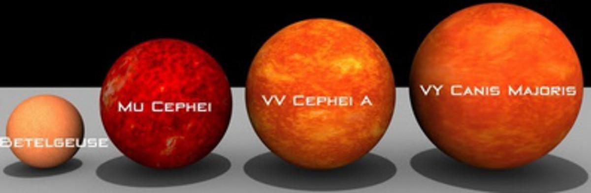 Image courtesy of astronomia
