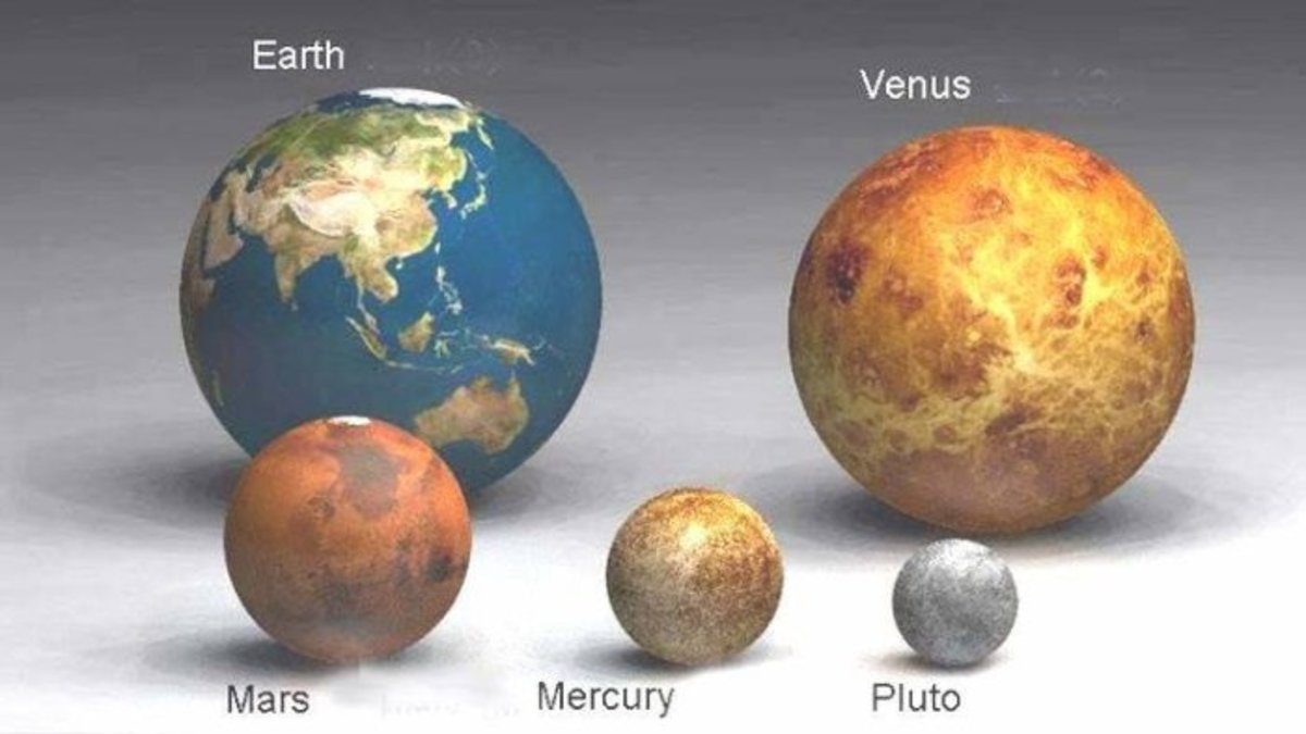 Unbelievable Pictures & Videos Showing How Small Earth Really Is!