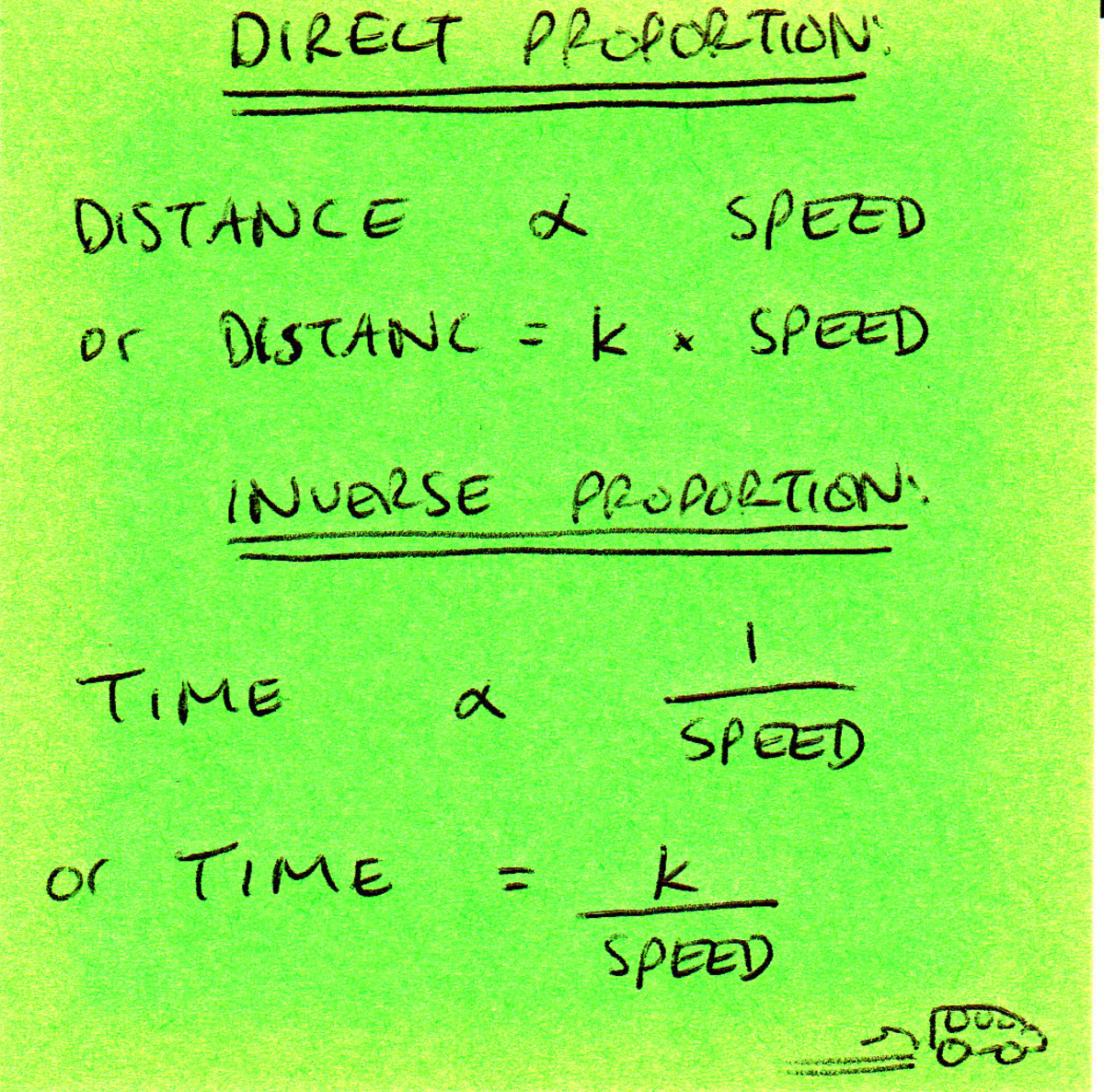 Direct vs Inverse Proportionality.