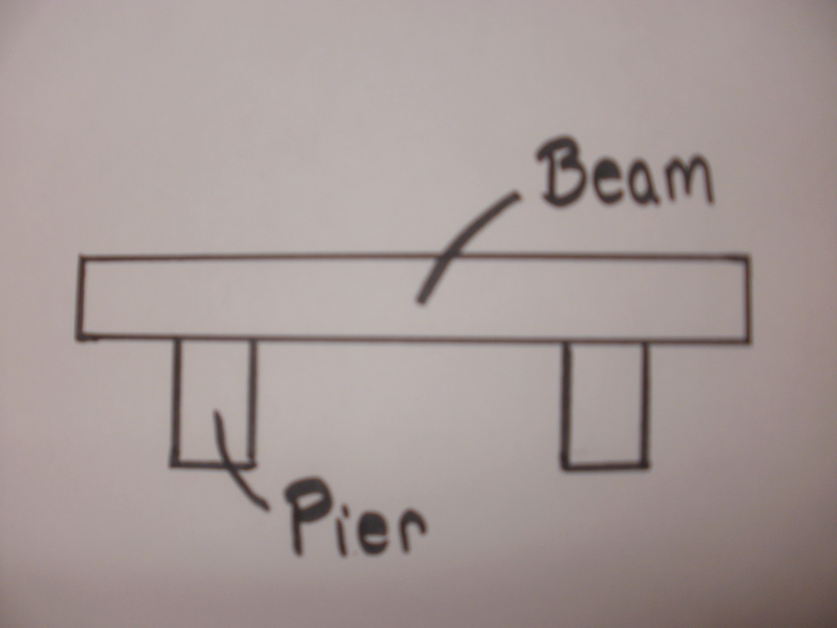 The Beam Bridge