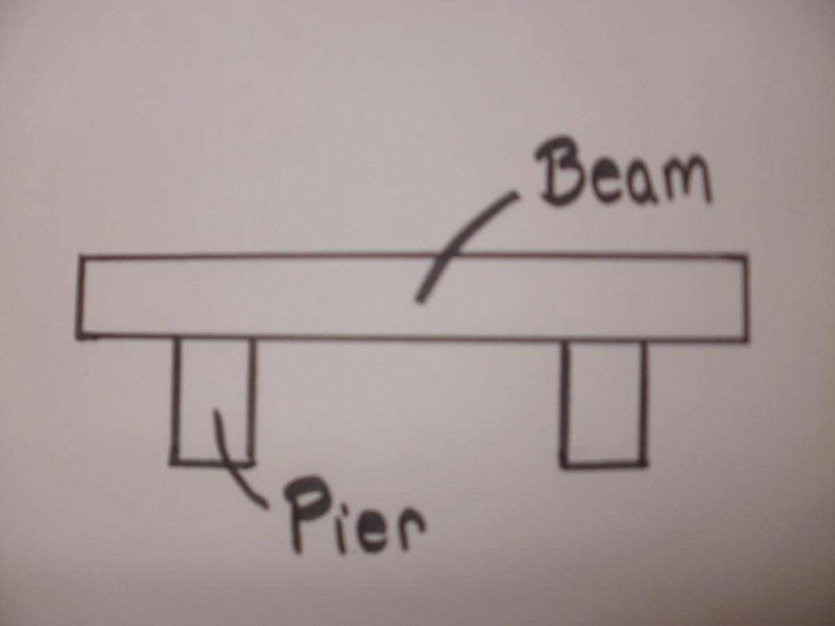 simple sketch of a beam bridge