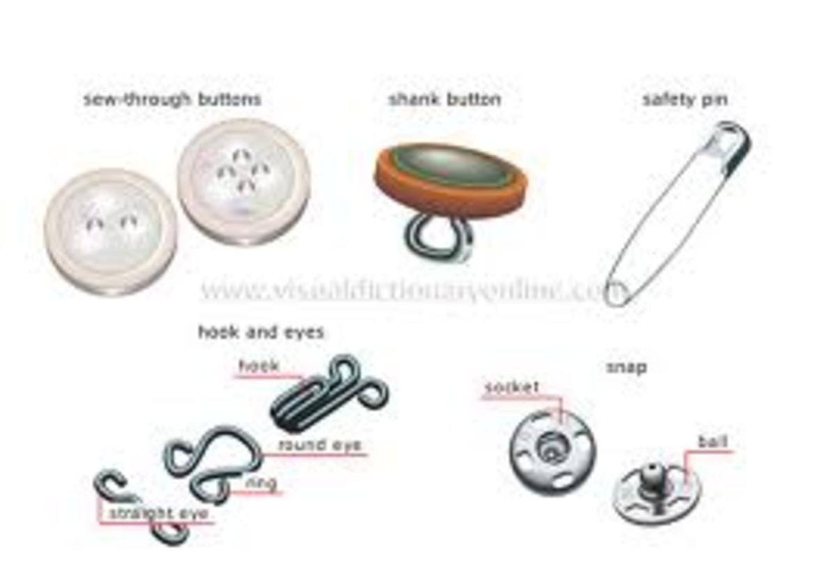 types-of-fastenings-for-clothes