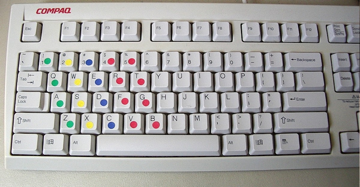 The keys your Left Hand has to operate