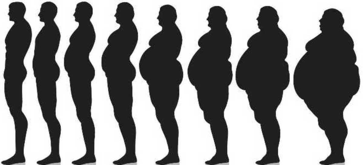 black and white photo of thin man to obese man silhouette showcasing the different amounts of overweight
