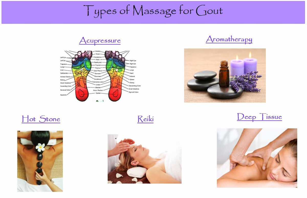 everything-you-ever-wanted-to-know-about-gout-causes-symptoms-gout-remedies