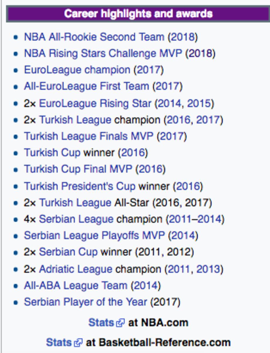 Bogdan Bogdanovic's Accomplishments