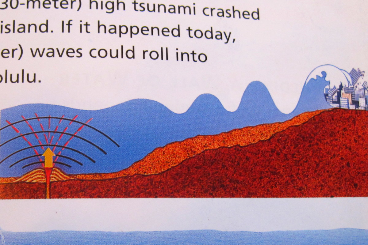 Tsunamis Wave