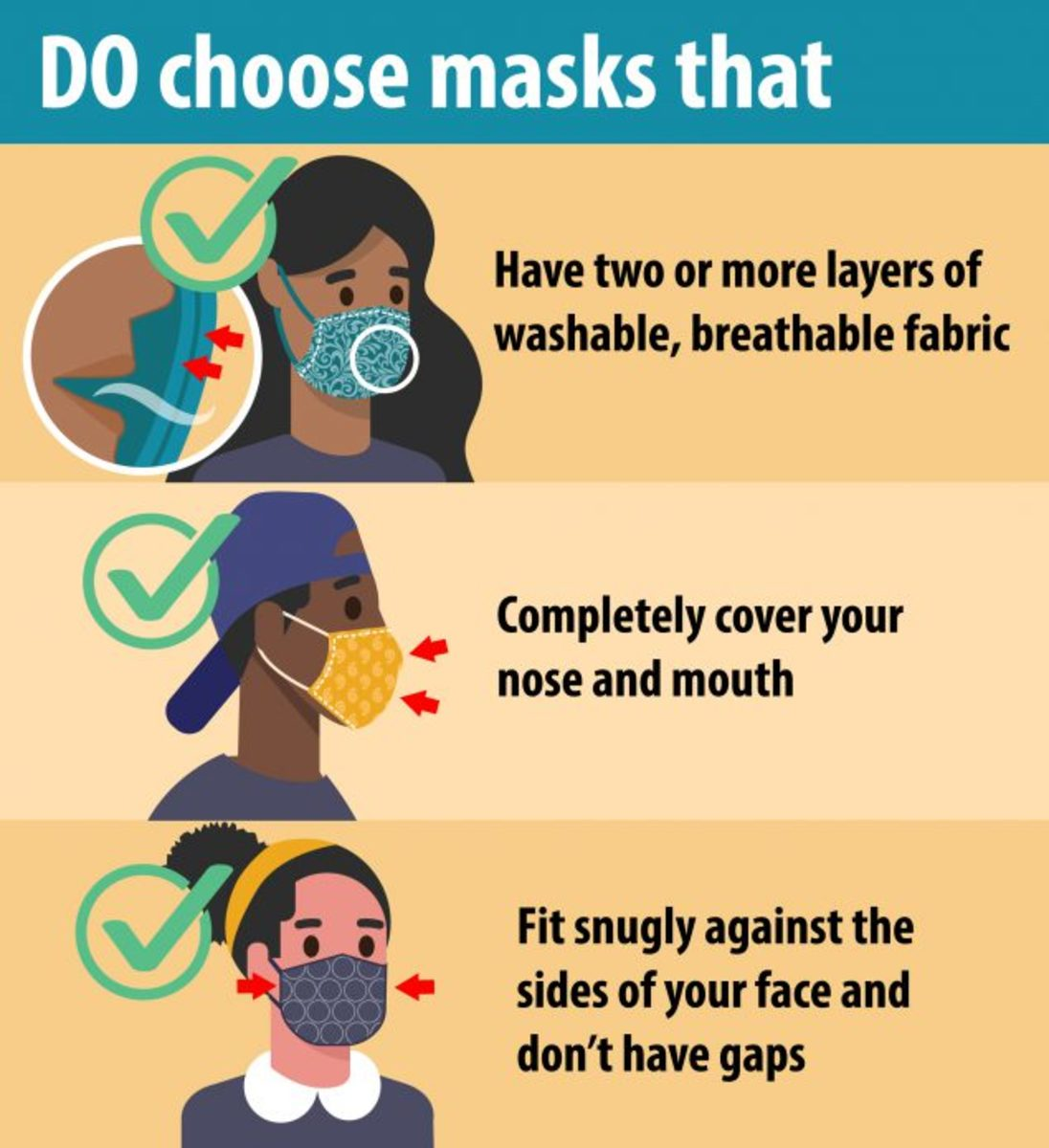 Types of fabric to make your face mask