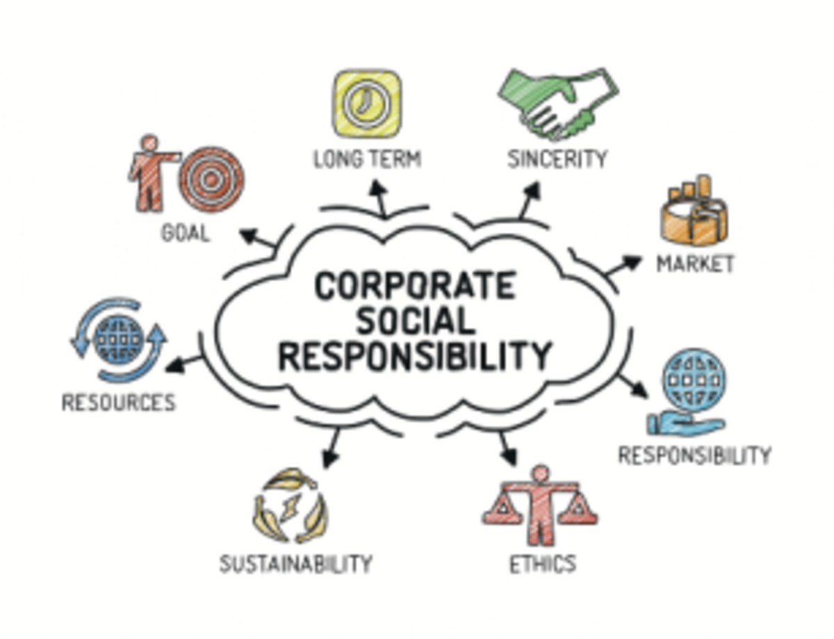 csr-benefits-both-the-business-and-also-a-society-how