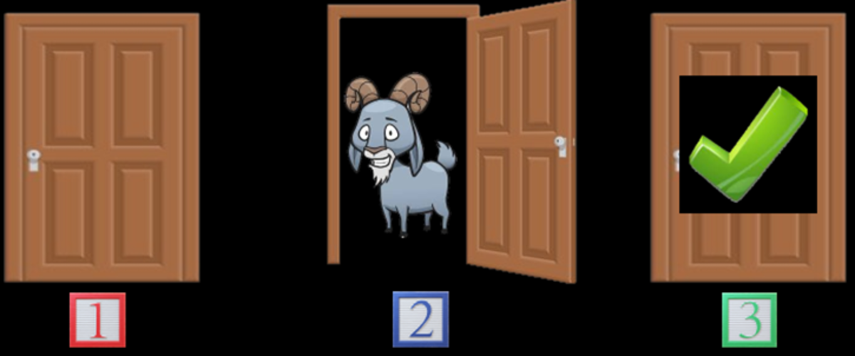 monty-hall-problem-choose-door-two-for-the-goat