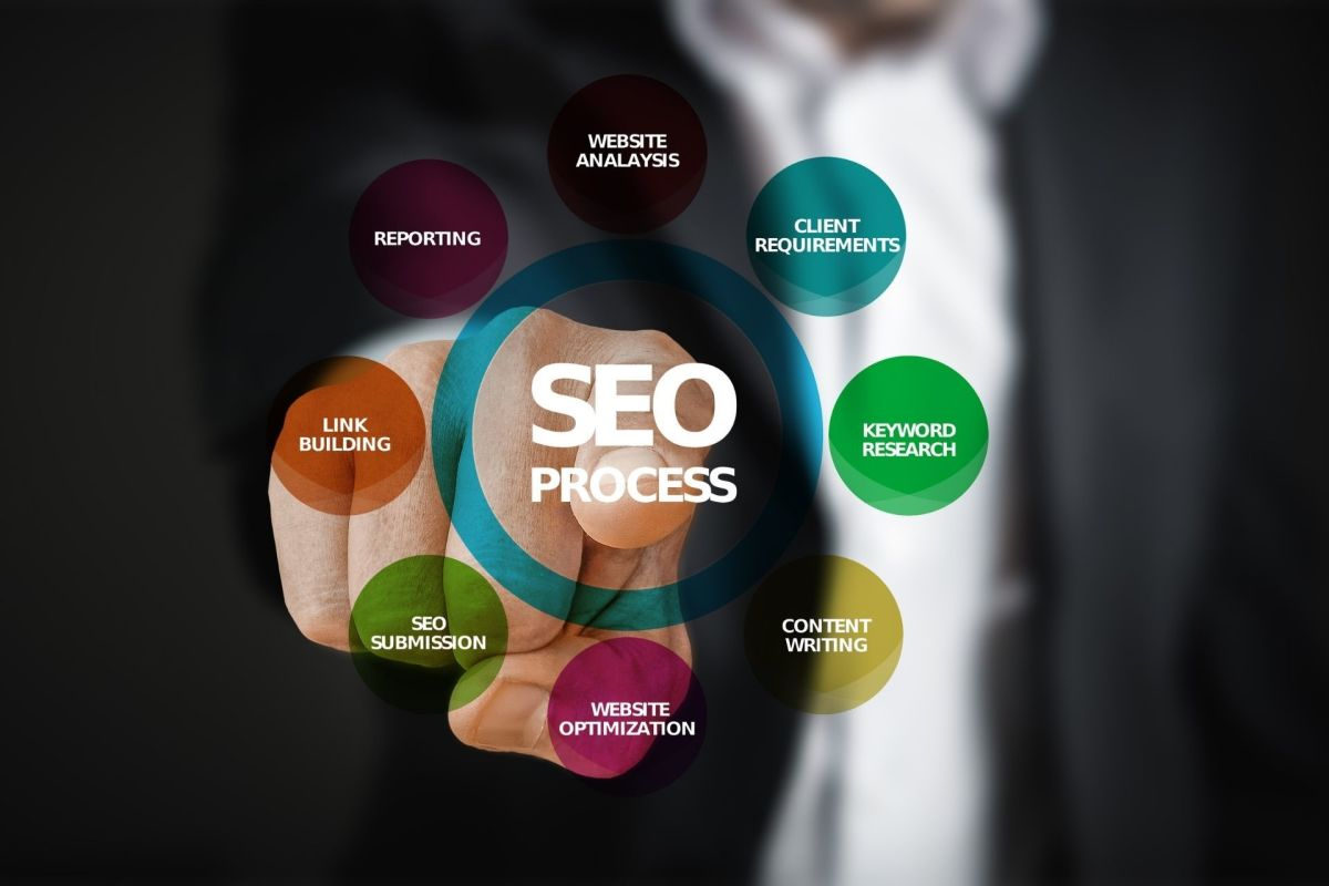 For a Simplified SEO Process, Use SEO Plugins!